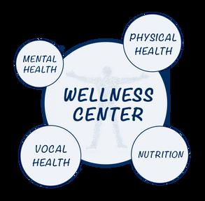 Penn_State_wellnesscenter copy.png