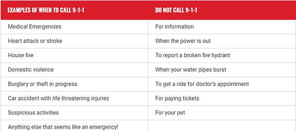 when to call 911.png