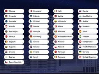 Eurovision 2020 I Semifinal Allocation Draw pots revealed