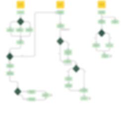 user flow.jpg
