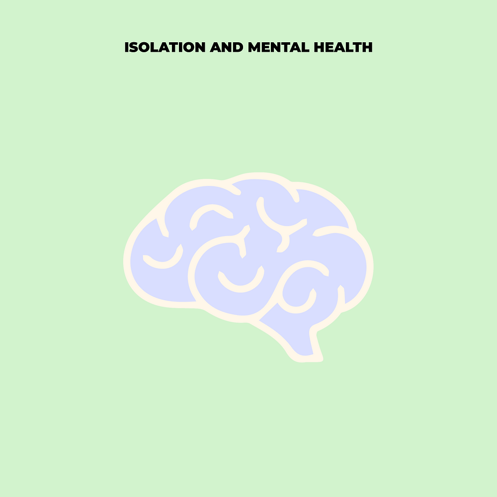 mental health pandemic and isolation