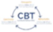 cbt%20image_edited.png