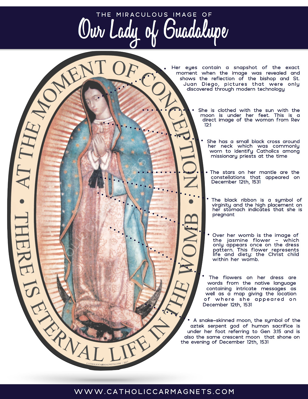 The Our Lady of Guadalupe Catholic Car Magnet explained