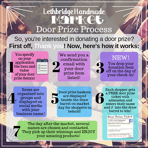Door Prize Process (3).png