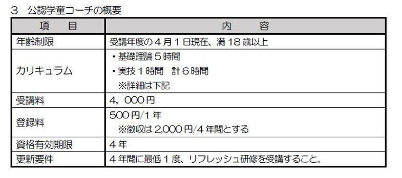 指導者資格制度2.JPG