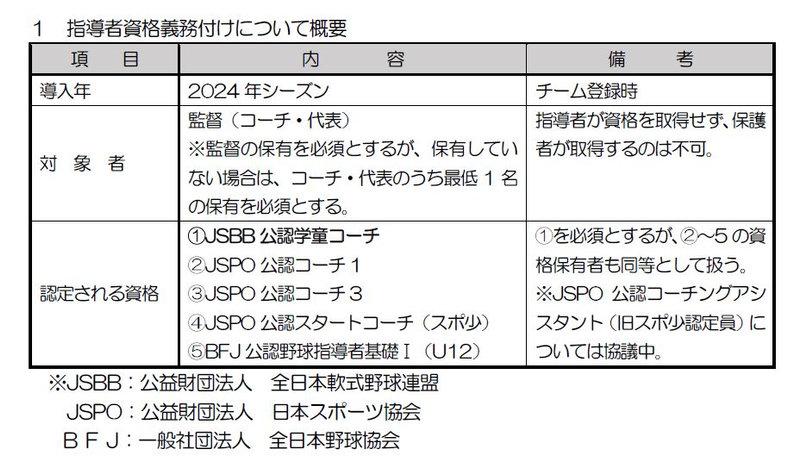 指導者資格制度1.JPG