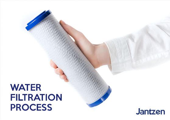 Water filtration process Jantzen