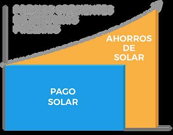 cost_of_solar_cuesto-solar-2.png