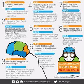 Mitos dan Realiti: Salah Faham mengenai Penyakit Mental by Kementerian Kesihatan Malaysia