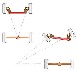 Ackermann steering angle.jpg