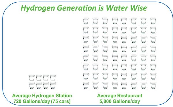 H2 WaterWise.png