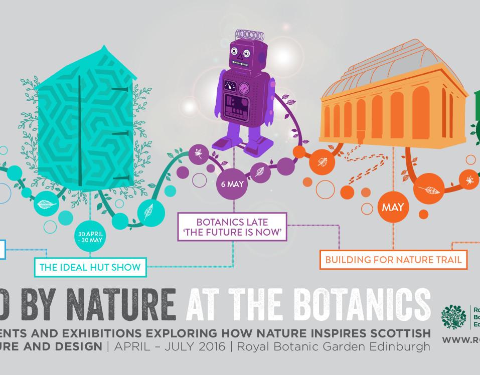 Botanics Banner