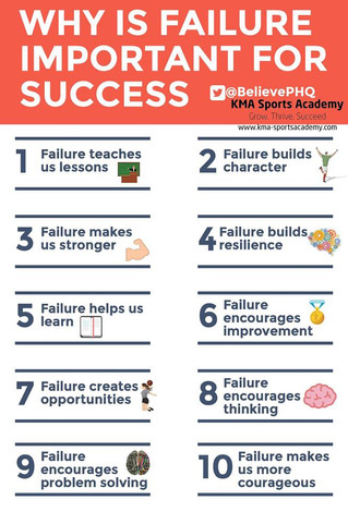 Why is failure important for success