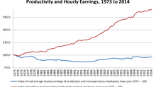 Replacing Underemployment and Work with Input