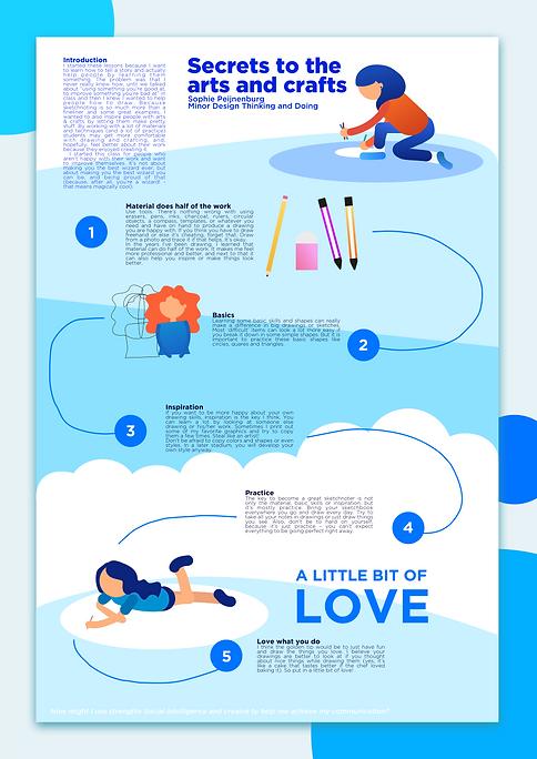 infographic.sophie.dtd.png