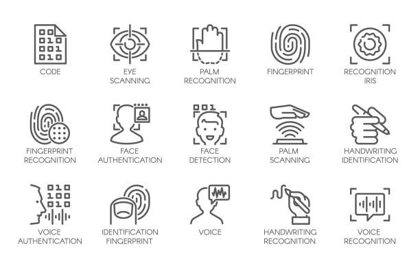 Biometric identification technology