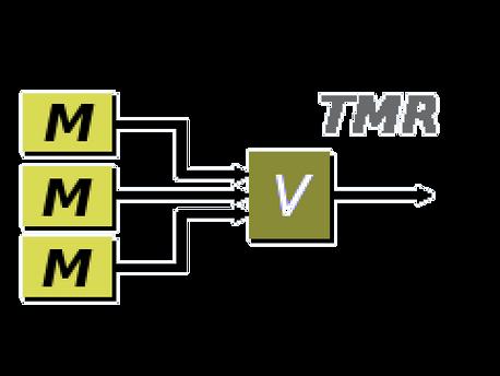 MicroBlaze TMR 2019.1
