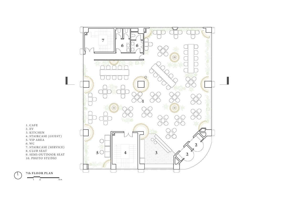 7F Plan