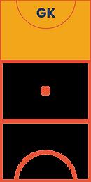 GK_netball_position.png