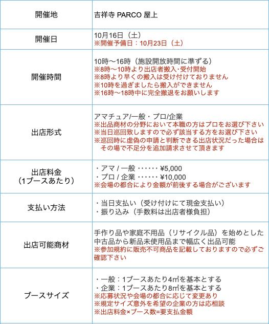 スクリーンショット 2021-07-12 15.16.34.png