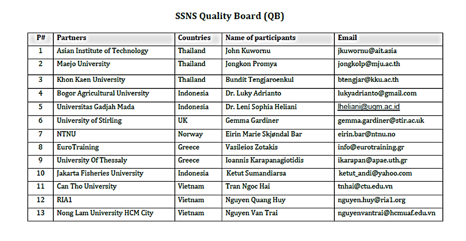SSNS-Quality-Board.PNG