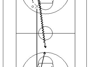 תרגילי אימון - משחקונים - 1 על 1