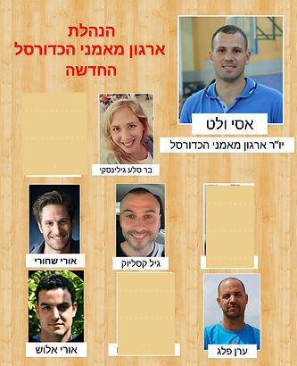 הנהלת ארגון מאמני הכדורסל בישראל