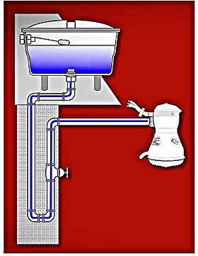 Бразильские водонагреватели Кмев   Проточные электрические водонагреватели   Super Ducha