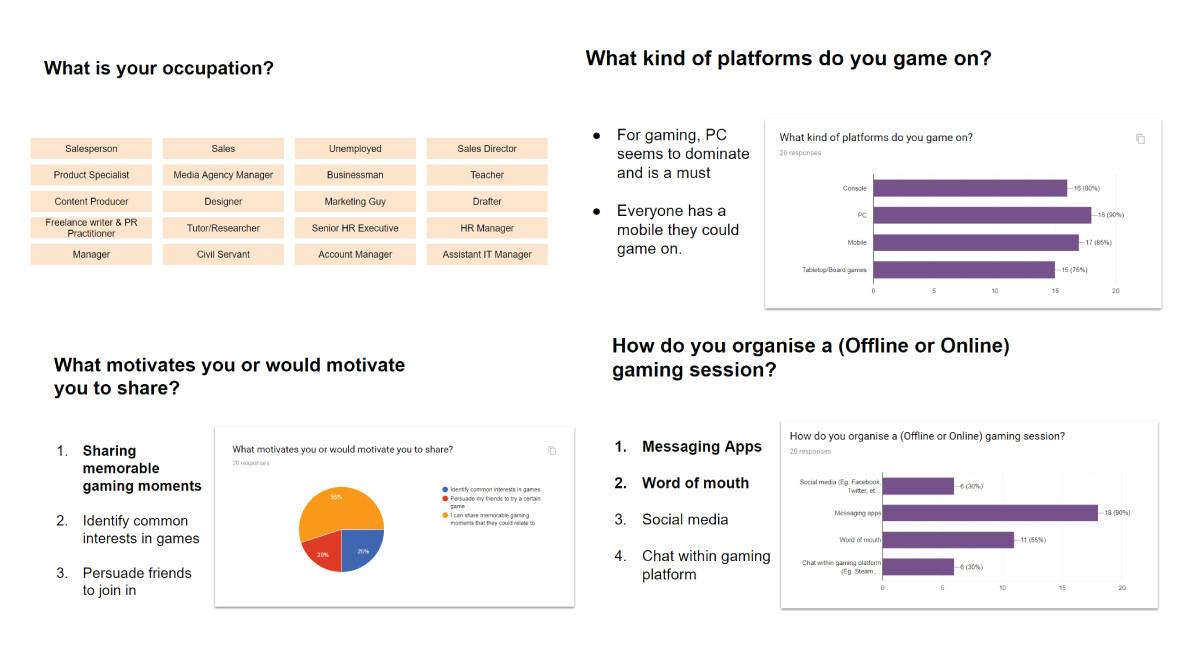 Gioco-survey-results.jpg