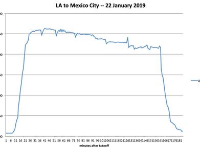 RAD UPDATES: Mexico