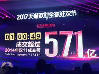 A Glimpse to the Power of Chinese eCommerce Development - 11.11 (Singles Day)