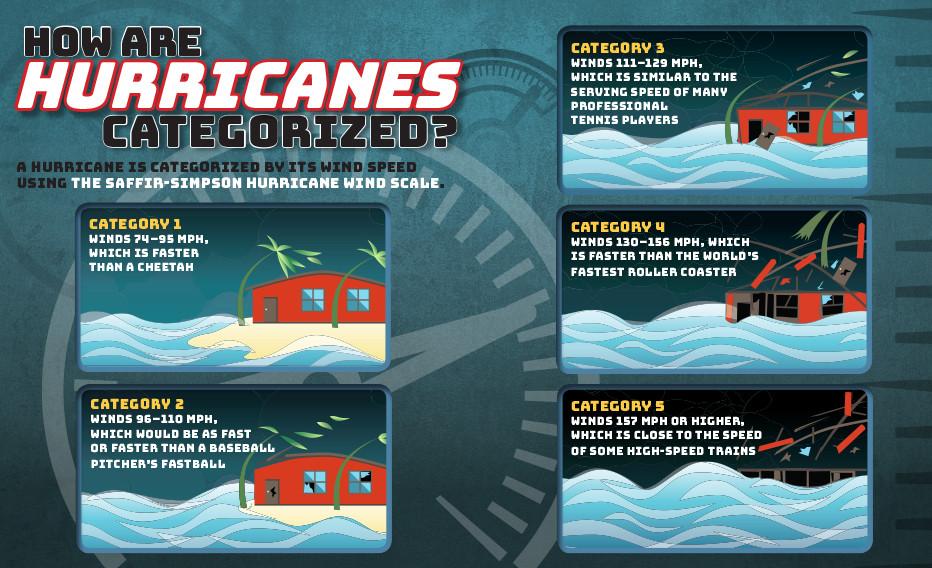 Hurricanes_P4.jpg
