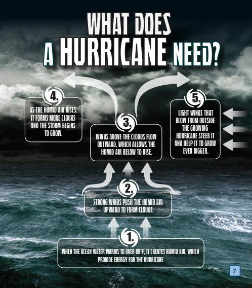 Hurricanes_P2.jpg