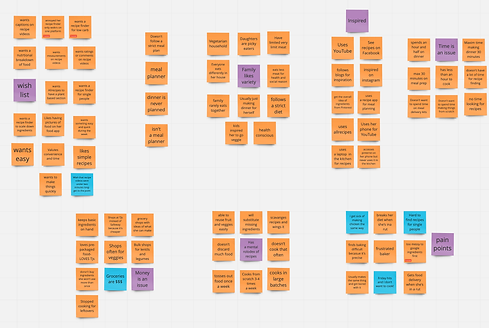 Affinity map copy.png