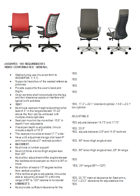 Ergonomic Checklist