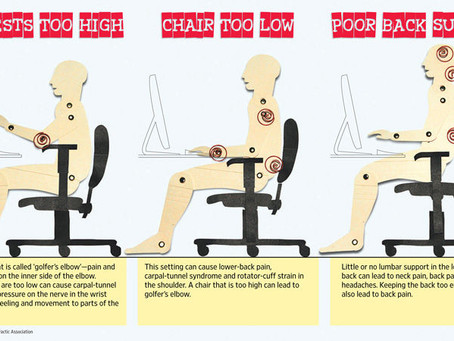 What makes a good Ergonomic Tool?