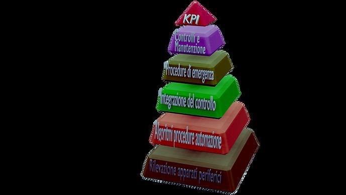 Piramide ultima-1(1).png