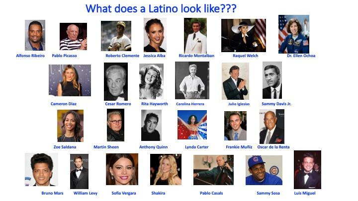 The Latino Diversity Impact on Corporate America
