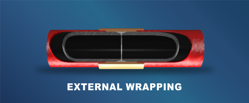 External Wrapping