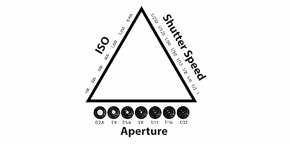 The Photographic Triangle - Understanding the relationship