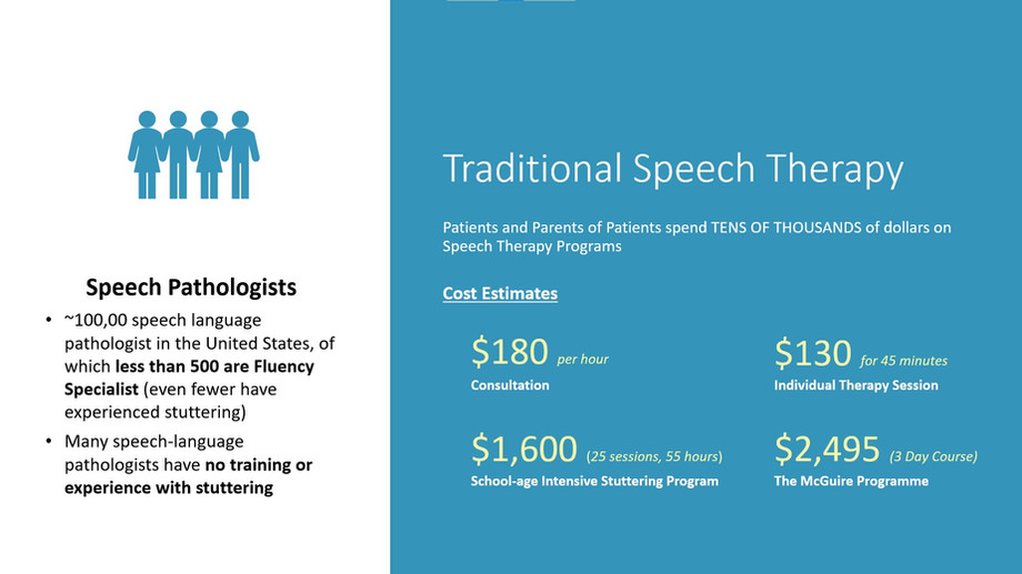 Typical speech therapy cost