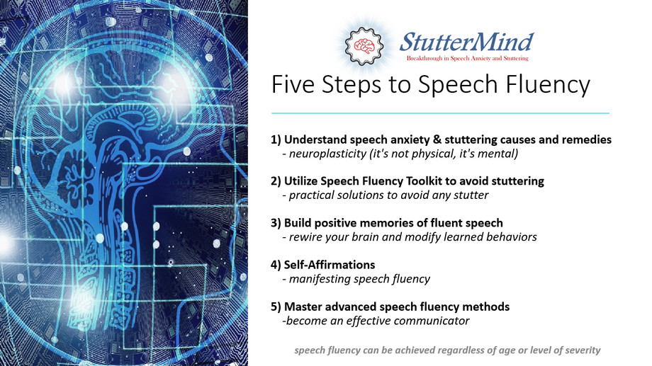 5 Steps to Fluency.png