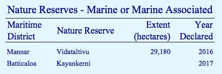 Marine Nature Reserves