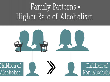 How A Family Can Help Their Child from Being Substance Abused.