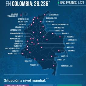 Colombia en pico alto y Soacha cerca a los 300 casos de Covid-19