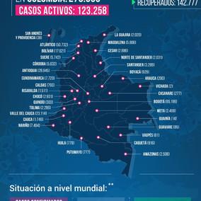 Colombia es el nuevo epicentro del Covid-19 en Latinoamérica