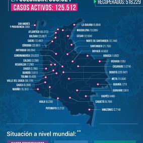 Soacha superó los 9.000 casos de Covid-19 en el fin de semana