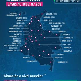 Soacha completa más de 300 casos de Covid-19 en 3 días