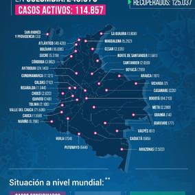 Soacha sumó más de 100 contagios de Covid-19 en el fin de semana