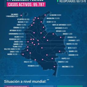 Se presentaron 59 casos nuevos de Covid-19 en Soacha